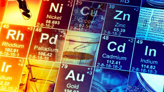 Materials Chemistry Periodic Table