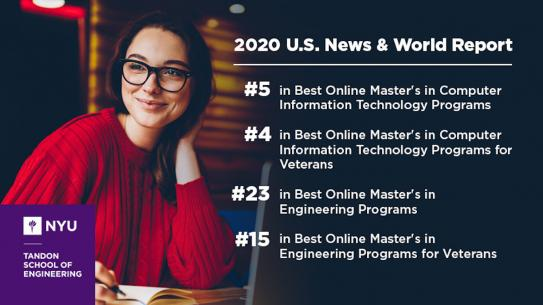 US News rankings for online programs (refer to caption)